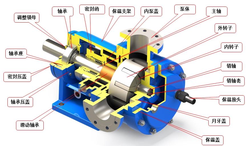 高粘度齿轮泵