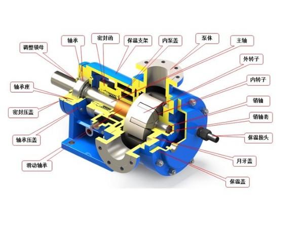 NYP高粘度泵结构图